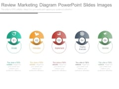 Review Marketing Diagram Powerpoint Slides Images