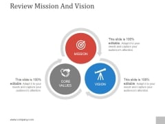 Review Mission And Vision Ppt PowerPoint Presentation Example File