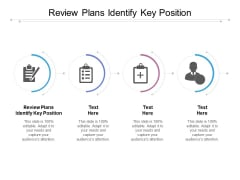 Review Plans Identify Key Position Ppt PowerPoint Presentation File Format Ideas Cpb