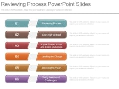 Reviewing Process Powerpoint Slides