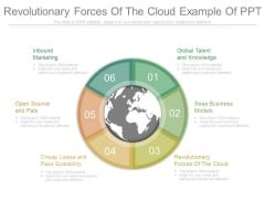 Revolutionary Forces Of The Cloud Example Of Ppt