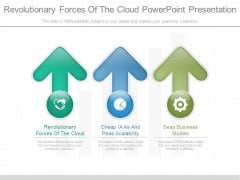 Revolutionary Forces Of The Cloud Power Point Presentation