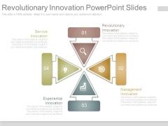Revolutionary Innovation Powerpoint Slides