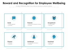 Reward And Recognition For Employee Wellbeing Ppt PowerPoint Presentation Inspiration Demonstration PDF