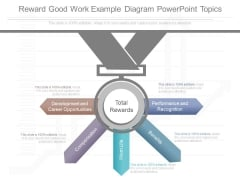 Reward Good Work Example Diagram Powerpoint Topics