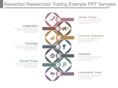 Rewarded Researched Trading Example Ppt Samples