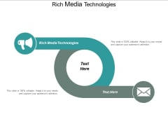 Rich Media Technologies Ppt PowerPoint Presentation Slides Demonstration Cpb