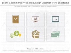 Right Ecommerce Website Design Diagram Ppt Diagrams