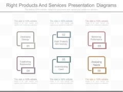 Right Products And Services Presentation Diagrams