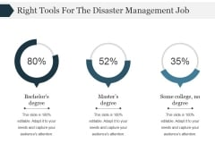 Right Tools For The Disaster Management Job Ppt PowerPoint Presentation Design Templates