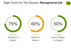 Right Tools For The Disaster Management Job Ppt PowerPoint Presentation Influencers