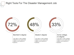Right Tools For The Disaster Management Job Ppt PowerPoint Presentation Topics