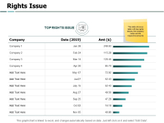 Rights Issue Bar Graph Ppt PowerPoint Presentation Slides Designs Download