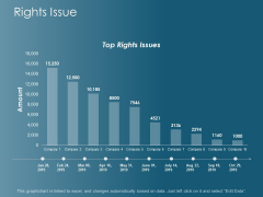 Rights Issue Finance Ppt Powerpoint Presentation Infographics Gallery