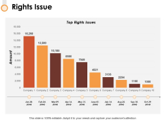 Rights Issue Ppt PowerPoint Presentation Infographics Rules