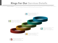 Rings Diagram For State Of Incorporation Powerpoint Template