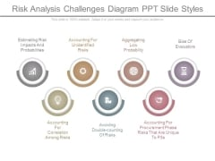 Risk Analysis Challenges Diagram Ppt Slide Styles
