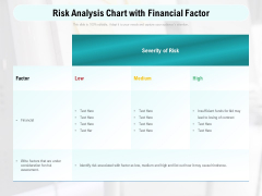 Risk Analysis Chart With Financial Factor Ppt PowerPoint Presentation Gallery Inspiration PDF