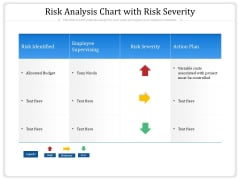 Risk Analysis Chart With Risk Severity Ppt PowerPoint Presentation File Picture PDF