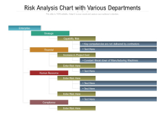 Risk Analysis Chart With Various Departments Ppt PowerPoint Presentation File Grid PDF