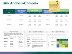 Risk Analysis Complex Ppt PowerPoint Presentation Icon Sample