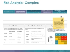 Risk Analysis Complex Ppt PowerPoint Presentation Model Graphics Design