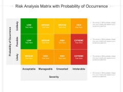 Risk Analysis Matrix With Probability Of Occurrence Ppt PowerPoint Presentation Gallery Summary PDF