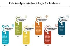 Risk Analysis Methodology For Business Ppt PowerPoint Presentation Layouts Graphics Pictures PDF
