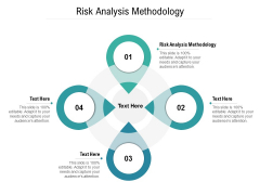 Risk Analysis Methodology Ppt PowerPoint Presentation Pictures Graphics Cpb