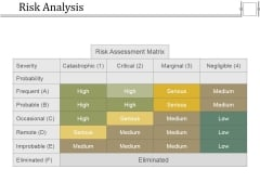 Risk Analysis Ppt PowerPoint Presentation File Example Topics