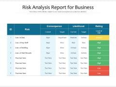 Risk Analysis Report For Business Ppt PowerPoint Presentation Styles Styles PDF