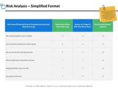 Risk Analysis Simplified Format Business Ppt PowerPoint Presentation Portfolio Slide Download