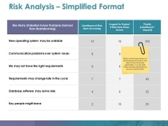 Risk Analysis Simplified Format Ppt PowerPoint Presentation Infographic Template Graphics