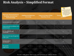 Risk Analysis Simplified Format Ppt PowerPoint Presentation Outline Icon