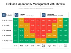 Risk And Opportunity Management With Threats Ppt PowerPoint Presentation Show Icons PDF