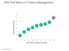 Risk And Return In Finance Management Presentation Visuals