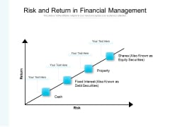 Risk And Return In Financial Management Ppt PowerPoint Presentation Icon Gallery PDF