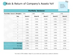 Risk And Return Of Company Assets Yoy Portfolio Ppt PowerPoint Presentation Inspiration Introduction