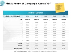 Risk And Return Of Company Assets Yoy Ppt PowerPoint Presentation Layouts Gridlines