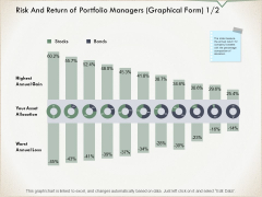 Risk And Return Of Portfolio Managers Graphical Form Chart Ppt PowerPoint Presentation Infographic Template Slides