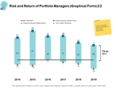 Risk And Return Of Portfolio Managers Graphical Form Chat Ppt PowerPoint Presentation Model Example