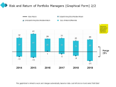 Risk And Return Of Portfolio Managers Graphical Form Investment Ppt PowerPoint Presentation Model Example Topics