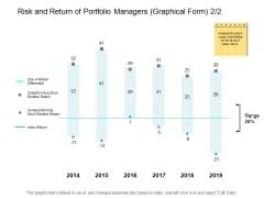 Risk And Return Of Portfolio Managers Graphical Form Ppt PowerPoint Presentation Show Images