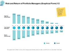 Risk And Return Of Portfolio Managers Graphical Form Ppt PowerPoint Presentation Summary Slides