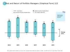 Risk And Return Of Portfolio Managers Graphical Form Range Ppt PowerPoint Presentation Slides Maker