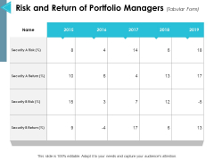 Risk And Return Of Portfolio Managers Ppt PowerPoint Presentation Infographic Template Introduction