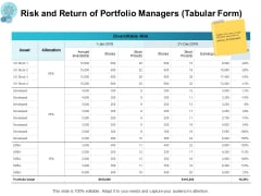 Risk And Return Of Portfolio Managers Tabular Form Bar Ppt PowerPoint Presentation Visual Aids Professional