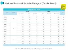 Risk And Return Of Portfolio Managers Tabular Form Management Ppt PowerPoint Presentation Layouts Diagrams