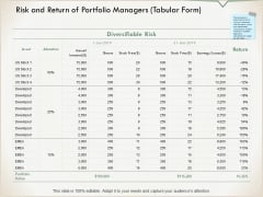 Risk And Return Of Portfolio Managers Tabular Form Ppt PowerPoint Presentation Icon Ideas