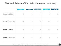 Risk And Return Of Portfolio Managers Tabular Form Ppt PowerPoint Presentation Outline Visuals